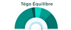 profil Tégo Equilibre